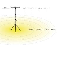 SONLUX POWERCASE SC Grossflächenleuchte / IP66 / IK08 / 83'500 Lumen